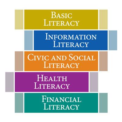 PA Forward Five Literacies